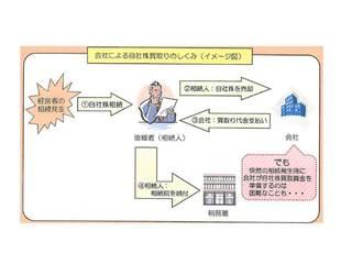 画像 (自社株 1).jpg